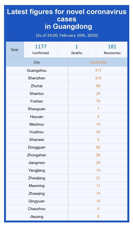 Zhuhai_&_Macao_collaborate_in_coronavirus_fight